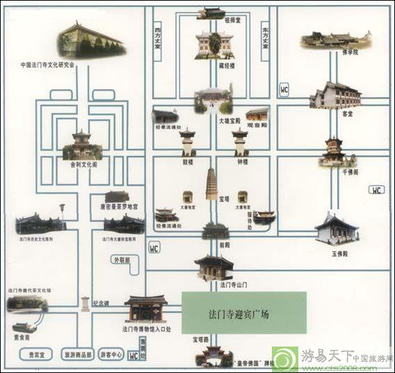 法門寺観光スポット案内地図
