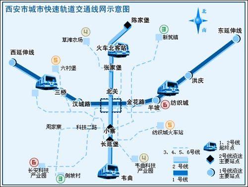 建設中の中国西安 地下鉄道